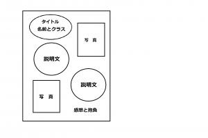 【no.64】まとめ方①