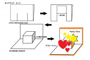 【no.63】pop up card