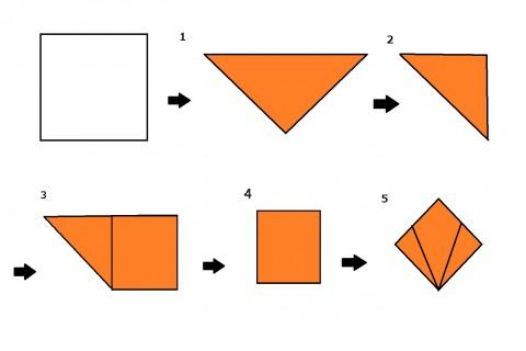 カボチャの折り方③